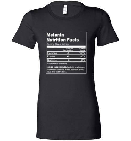 Melanin Nutrition Facts - Melanin Apparel